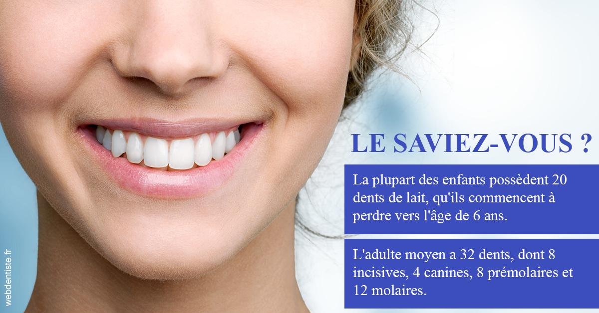 https://dr-patrice-gasser.chirurgiens-dentistes.fr/Dents de lait 1